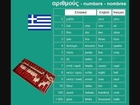 Learn Greek language vocabulary - numbers